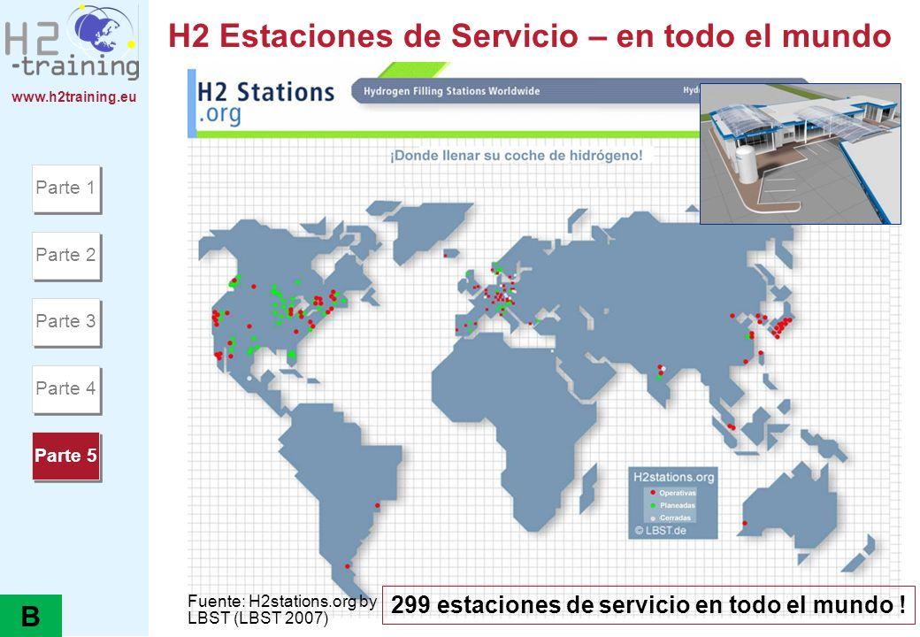 H2 Estaciones de Servicio – en todo el mundo