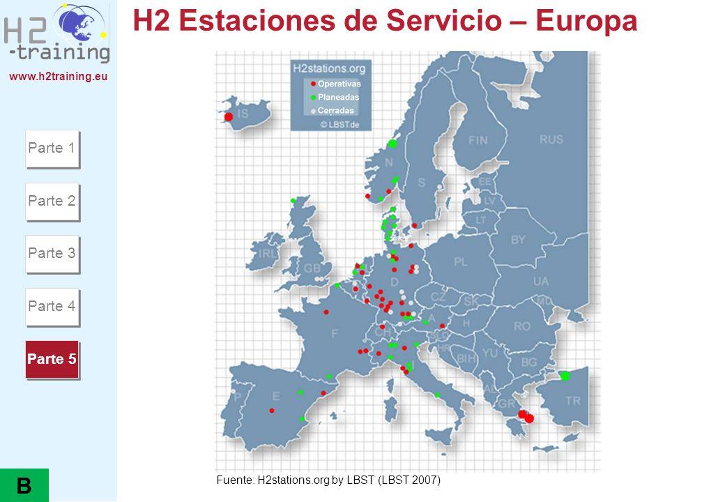 H2 Estaciones de Servicio – Europa