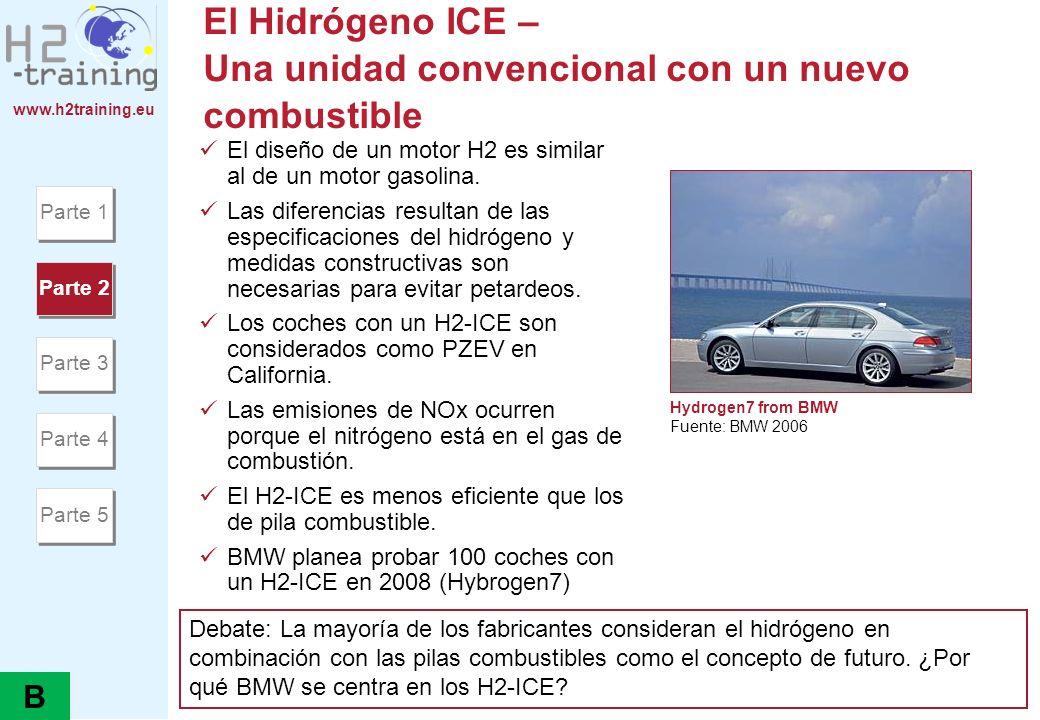 El Hidrógeno ICE – Una unidad convencional con un nuevo combustible