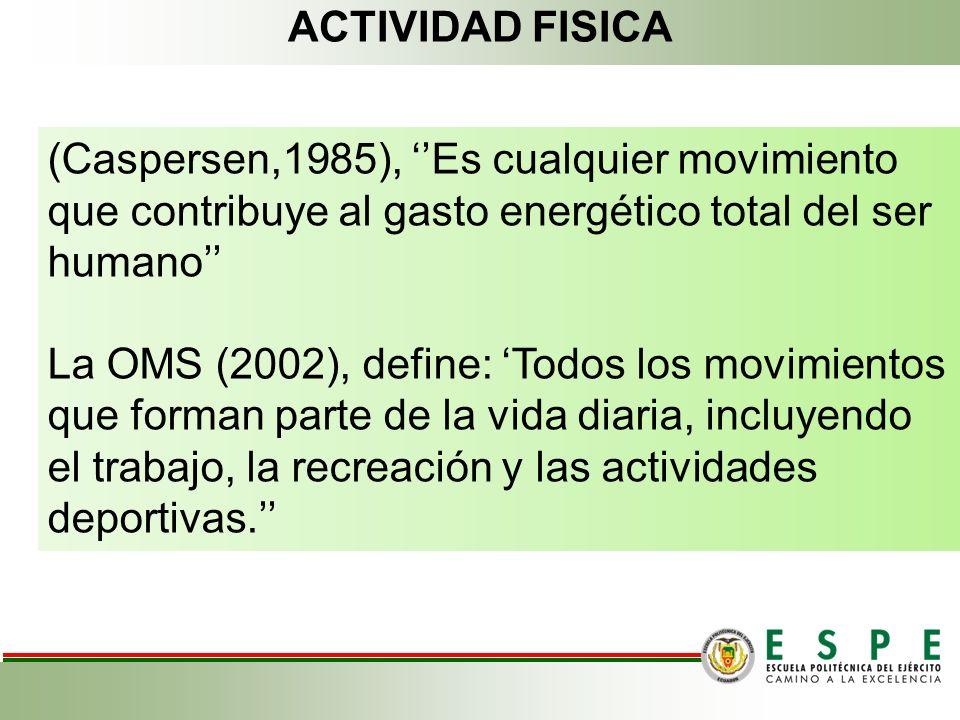 ACTIVIDAD FISICA (Caspersen,1985), ''Es cualquier movimiento que contribuye al gasto energético total del ser humano''