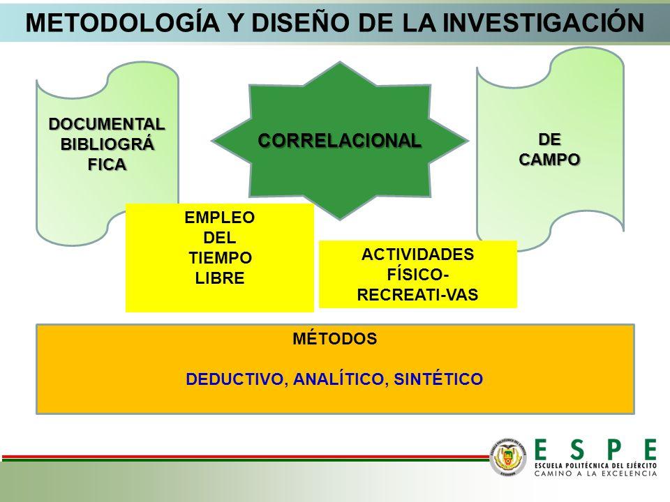 METODOLOGÍA Y DISEÑO DE LA INVESTIGACIÓN
