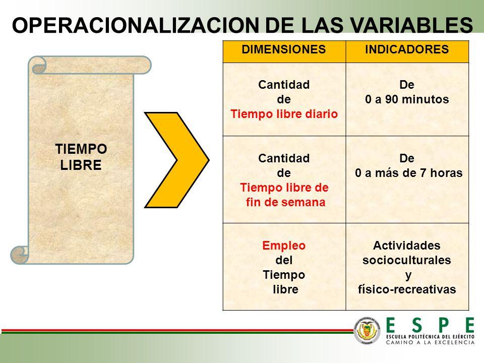 OPERACIONALIZACION DE LAS VARIABLES Actividades socioculturales