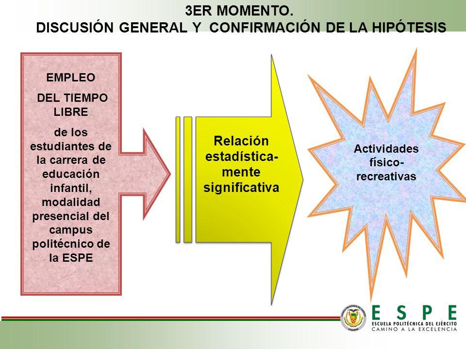 3ER MOMENTO. DISCUSIÓN GENERAL Y CONFIRMACIÓN DE LA HIPÓTESIS