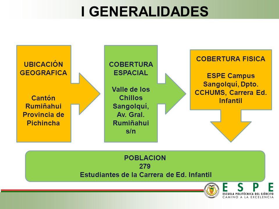 I GENERALIDADES UBICACIÓN GEOGRAFICA Cantón Rumiñahui