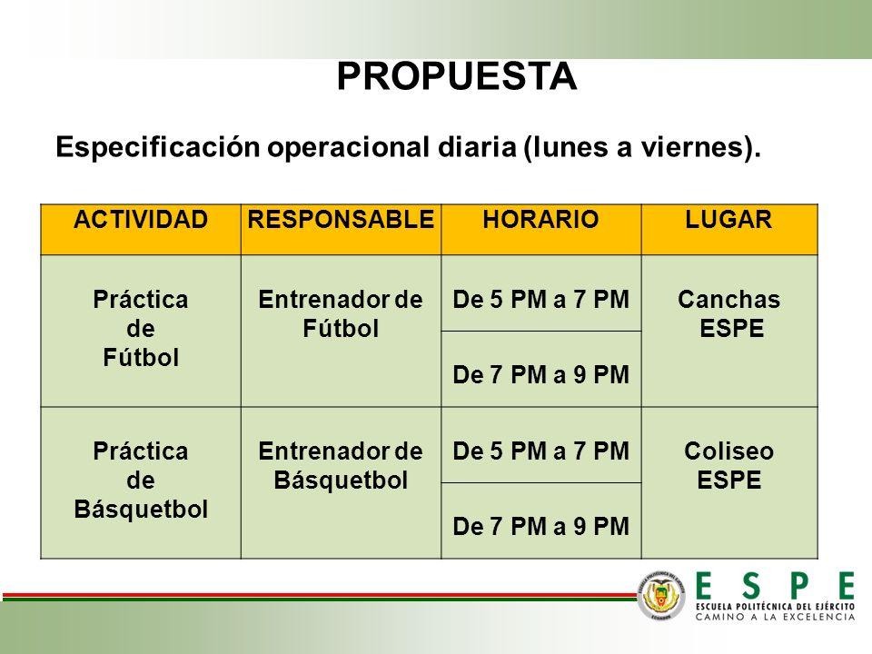 Especificación operacional diaria (lunes a viernes).