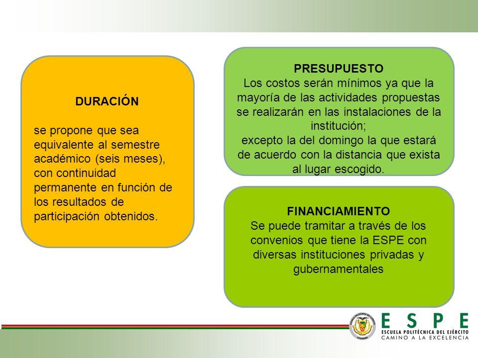PRESUPUESTO Los costos serán mínimos ya que la mayoría de las actividades propuestas se realizarán en las instalaciones de la institución;