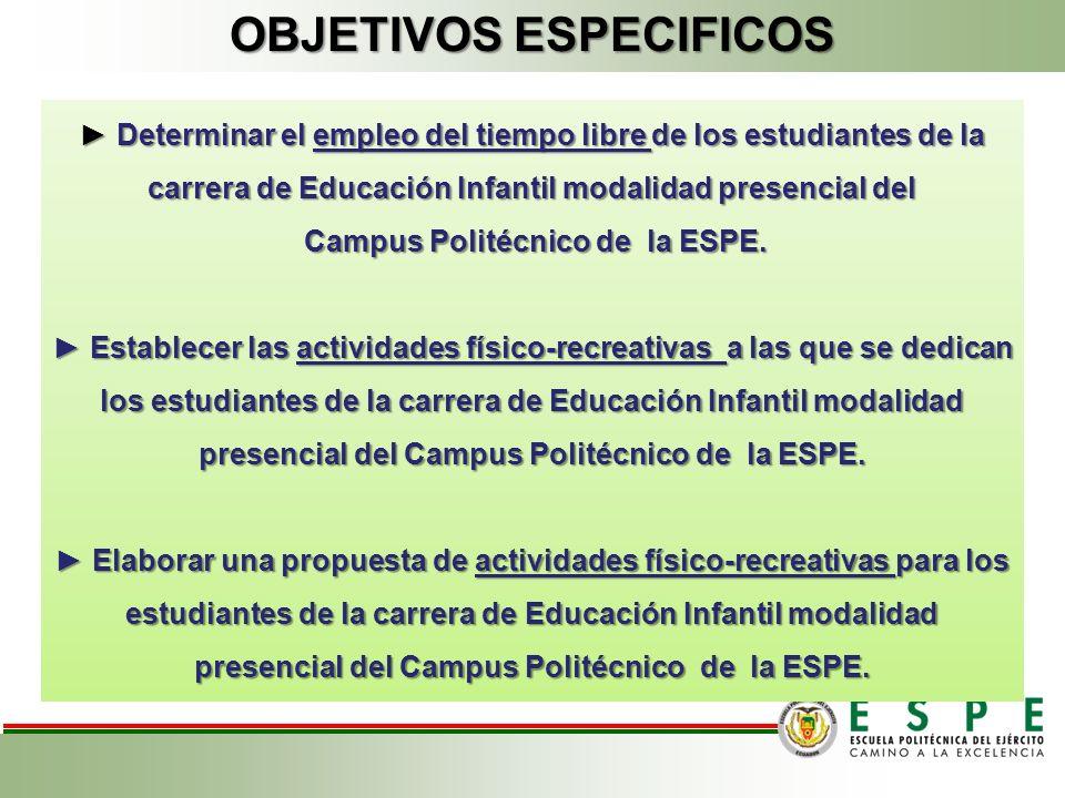 OBJETIVOS ESPECIFICOS Campus Politécnico de la ESPE.