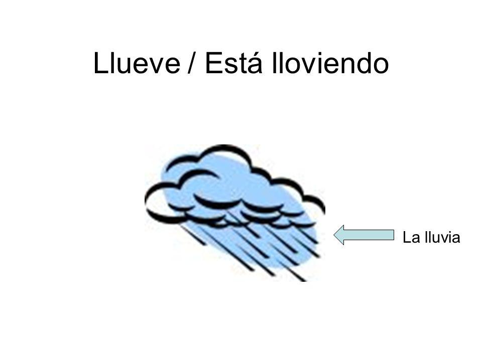 Llueve / Está lloviendo