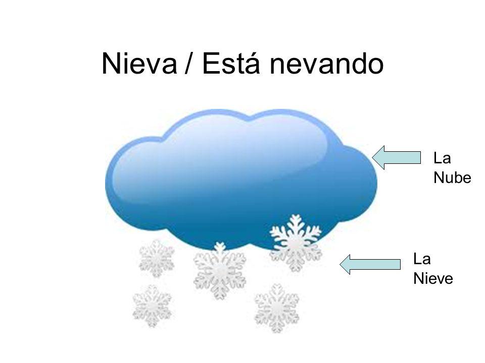 Nieva / Está nevando La Nube La Nieve