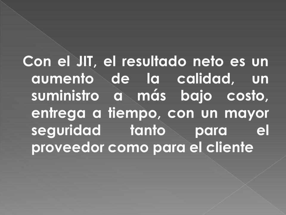 Con el JIT, el resultado neto es un aumento de la calidad, un suministro a más bajo costo, entrega a tiempo, con un mayor seguridad tanto para el proveedor como para el cliente