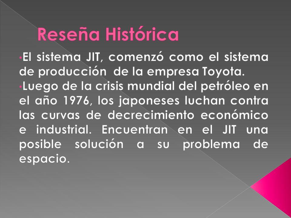 Reseña Histórica El sistema JIT, comenzó como el sistema de producción de la empresa Toyota.