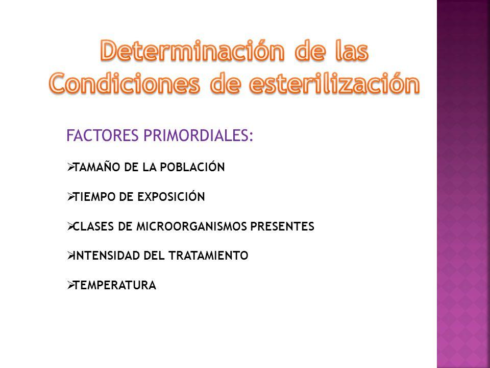 Determinación de las Condiciones de esterilización
