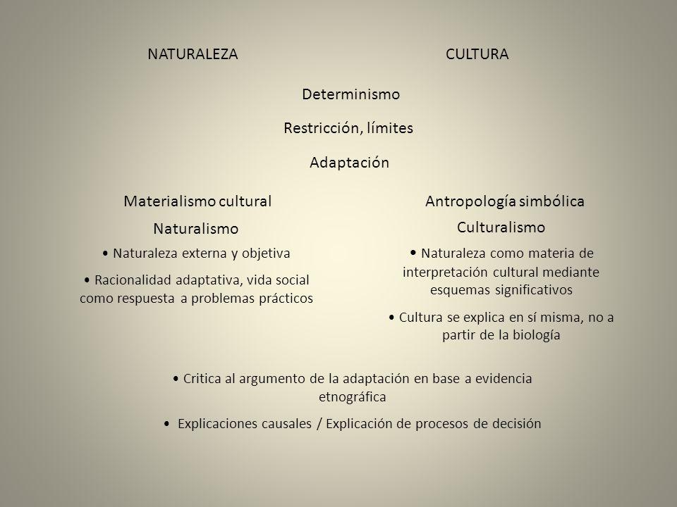 Materialismo cultural Antropología simbólica