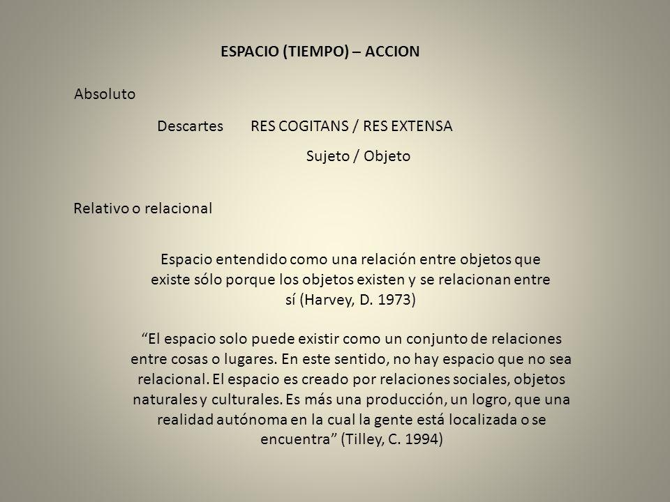 ESPACIO (TIEMPO) – ACCION