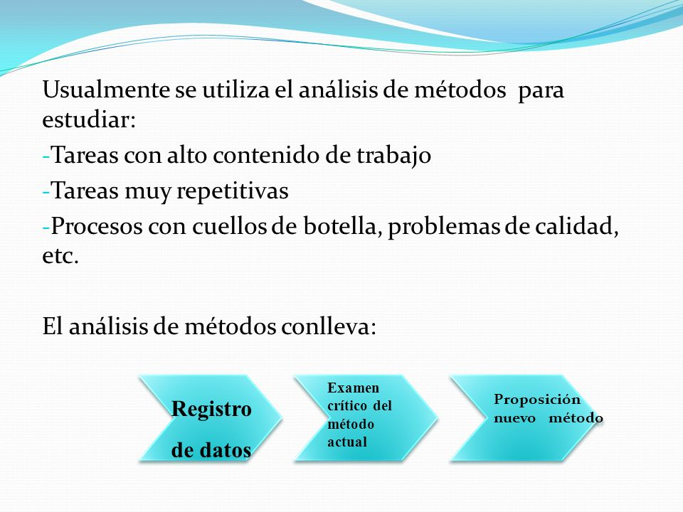 Usualmente se utiliza el análisis de métodos para estudiar: