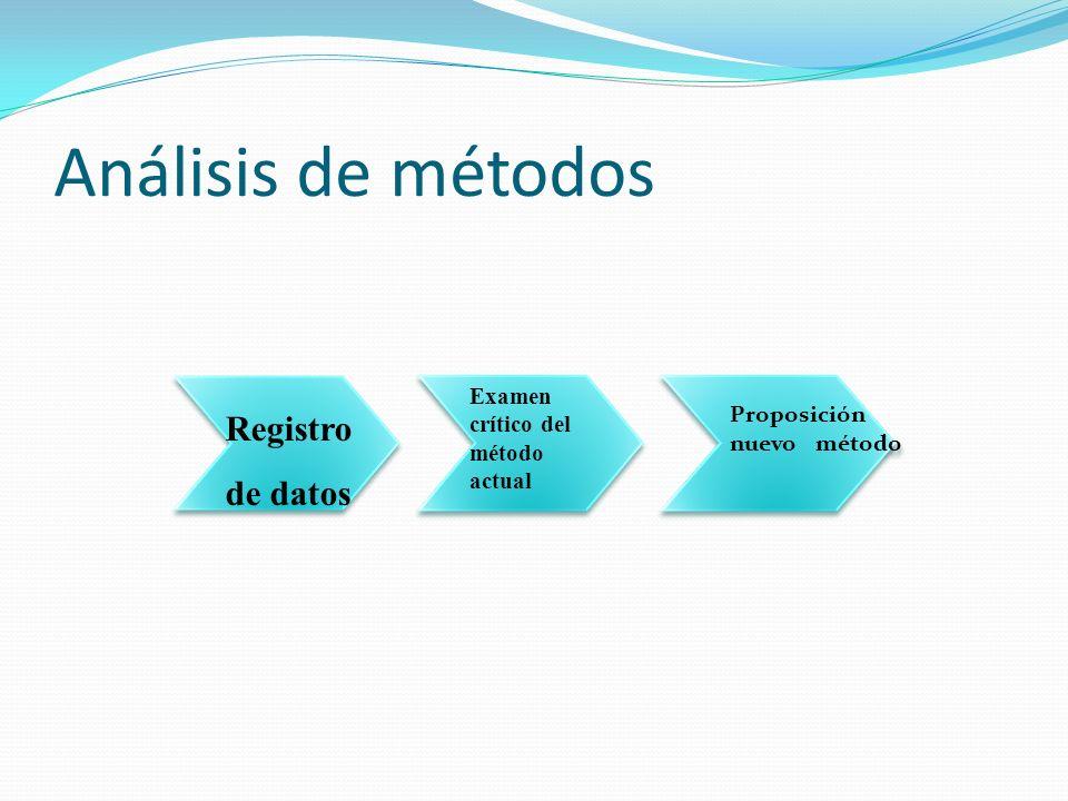 Análisis de métodos Registro de datos Examen crítico del método actual