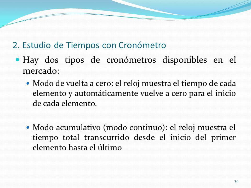 2. Estudio de Tiempos con Cronómetro