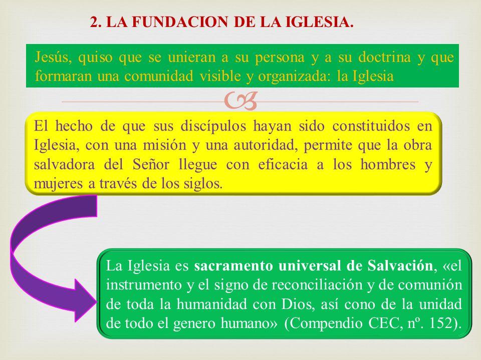 2. LA FUNDACION DE LA IGLESIA.