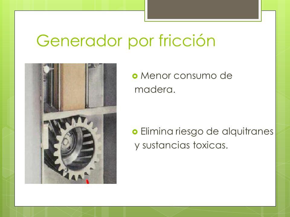 Generador por fricción