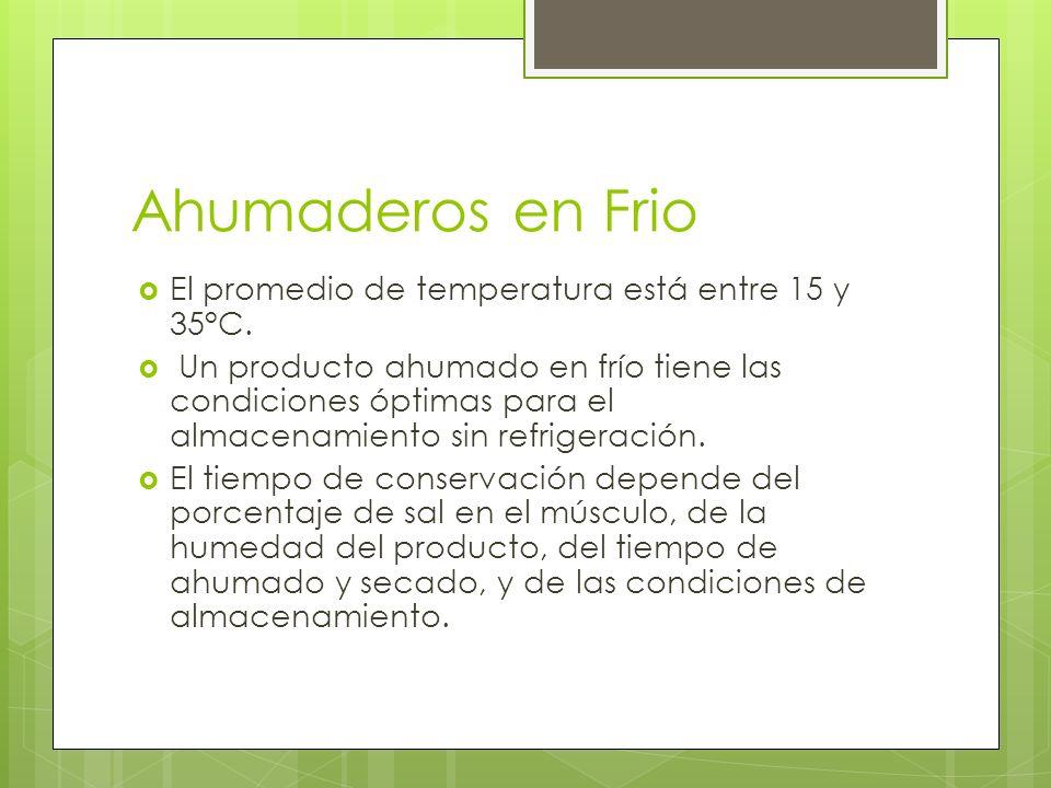 Ahumaderos en Frio El promedio de temperatura está entre 15 y 35°C.