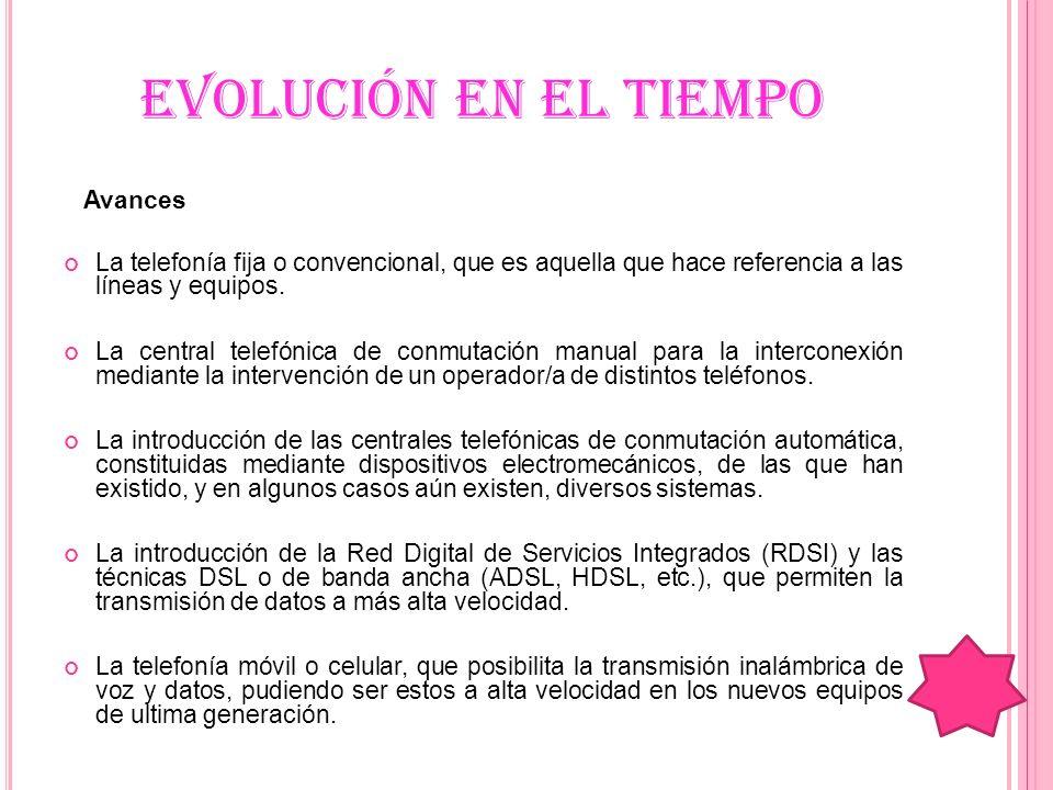 EVOLUCIÓN EN EL TIEMPO Avances