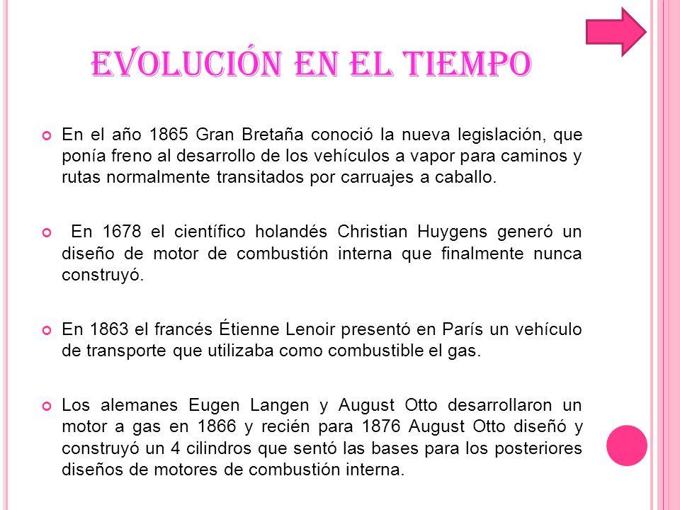 EVOLUCIÓN EN EL TIEMPO