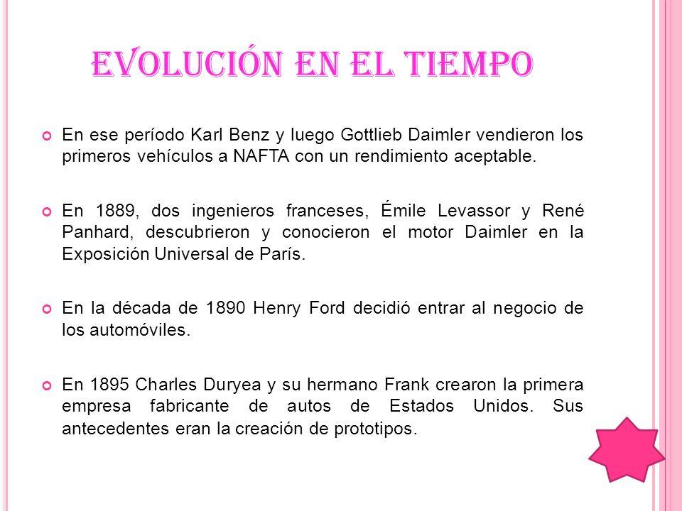 EVOLUCIÓN EN EL TIEMPO En ese período Karl Benz y luego Gottlieb Daimler vendieron los primeros vehículos a NAFTA con un rendimiento aceptable.