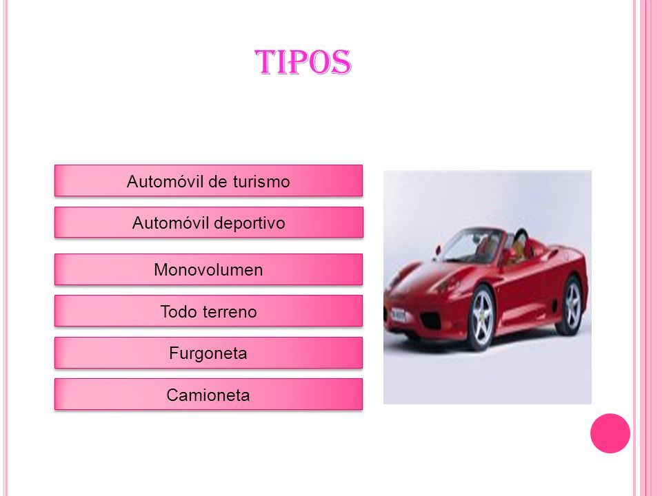TIPOS Automóvil de turismo Automóvil deportivo Monovolumen