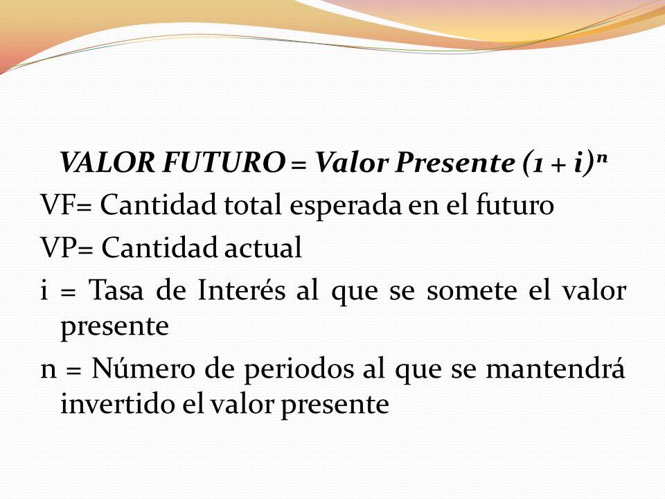 VALOR FUTURO = Valor Presente (1 + i)ⁿ VF= Cantidad total esperada en el futuro VP= Cantidad actual i = Tasa de Interés al que se somete el valor presente n = Número de periodos al que se mantendrá invertido el valor presente