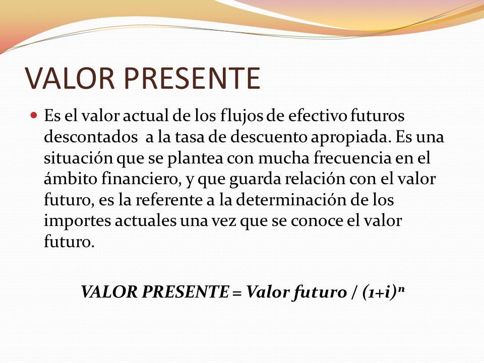 VALOR PRESENTE = Valor futuro / (1+i)ⁿ