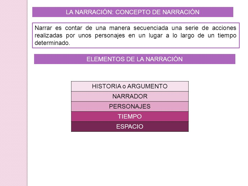 LA NARRACIÓN: CONCEPTO DE NARRACIÓN