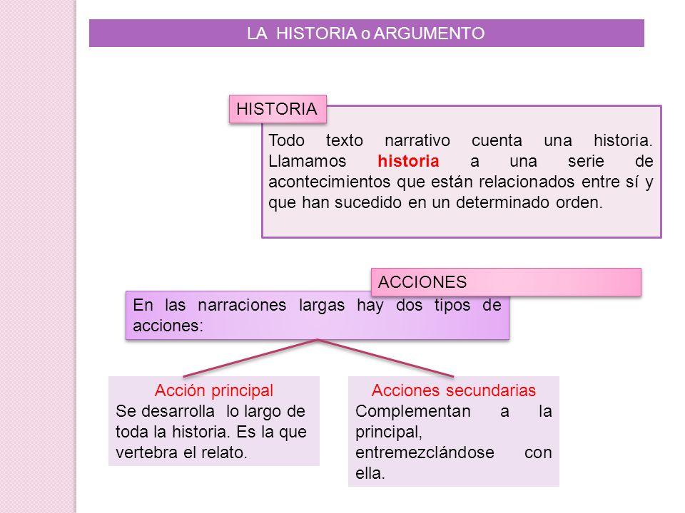 LA HISTORIA o ARGUMENTO