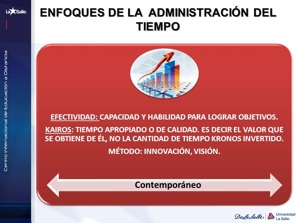 ENFOQUES DE LA ADMINISTRACIÓN DEL TIEMPO