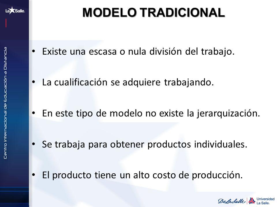 MODELO TRADICIONAL Existe una escasa o nula división del trabajo.