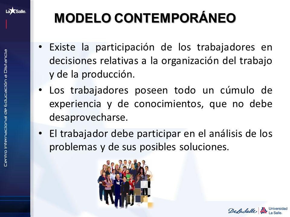 MODELO CONTEMPORÁNEO Existe la participación de los trabajadores en decisiones relativas a la organización del trabajo y de la producción.