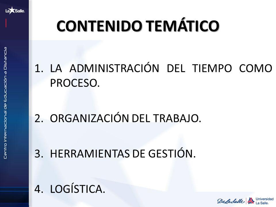 CONTENIDO TEMÁTICO LA ADMINISTRACIÓN DEL TIEMPO COMO PROCESO.