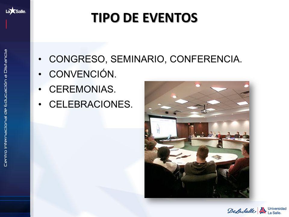 TIPO DE EVENTOS CONGRESO, SEMINARIO, CONFERENCIA. CONVENCIÓN.