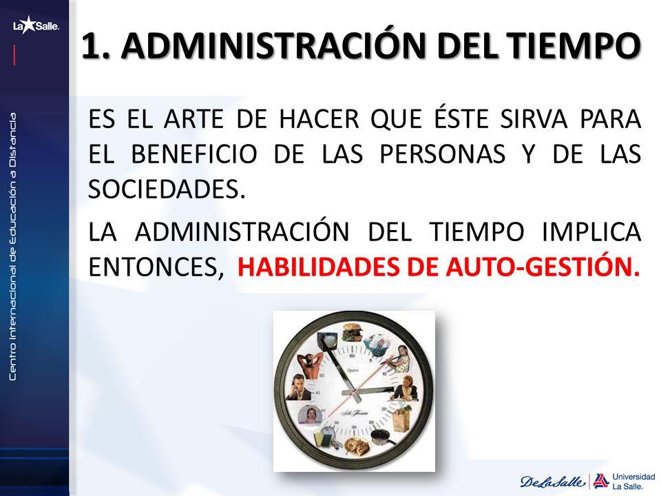1. ADMINISTRACIÓN DEL TIEMPO