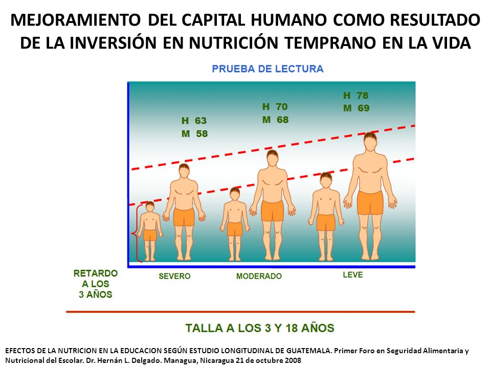 MEJORAMIENTO DEL CAPITAL HUMANO COMO RESULTADO DE LA INVERSIÓN EN NUTRICIÓN TEMPRANO EN LA VIDA