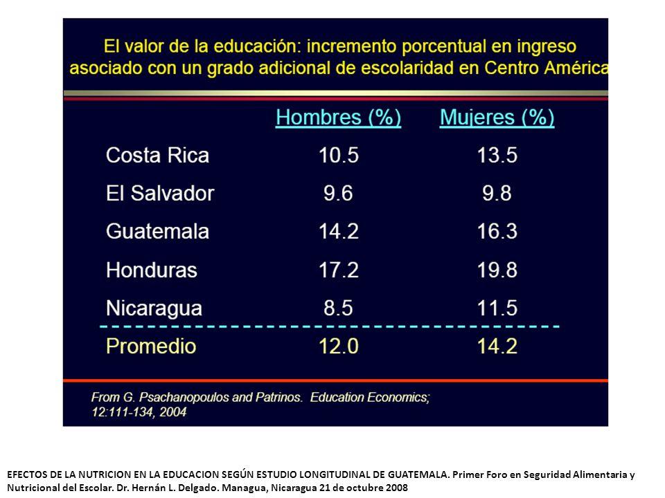 EFECTOS DE LA NUTRICION EN LA EDUCACION SEGÚN ESTUDIO LONGITUDINAL DE GUATEMALA.