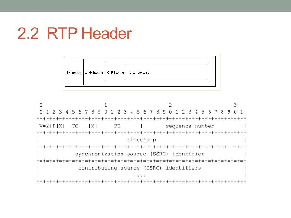 2.2 RTP Header