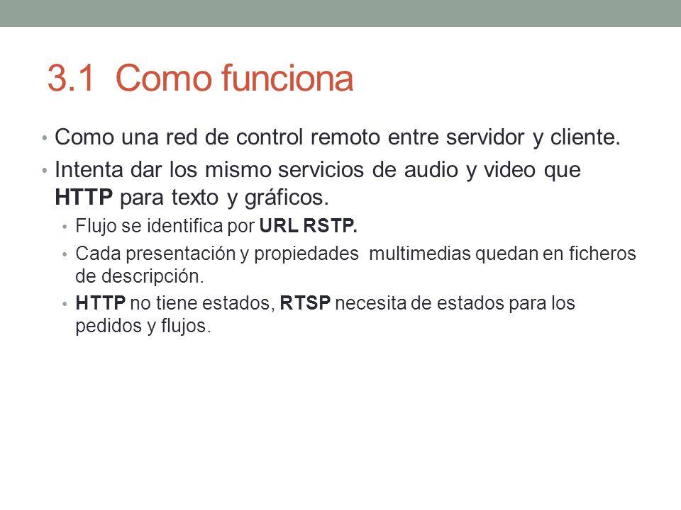 3.1 Como funciona Como una red de control remoto entre servidor y cliente.
