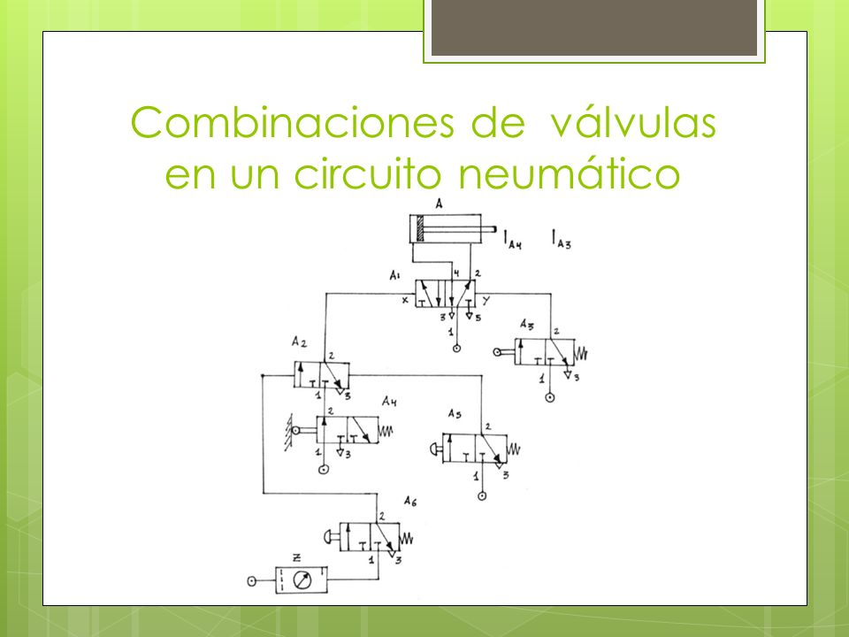 Combinaciones de válvulas en un circuito neumático