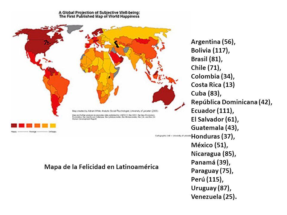 Mapa de la Felicidad en Latinoamérica