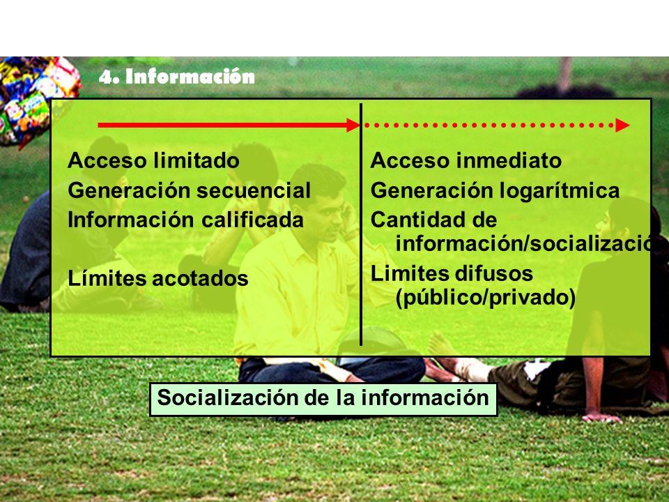 Generación secuencial Información calificada Límites acotados