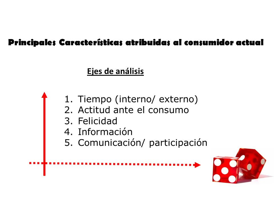 Principales Características atribuidas al consumidor actual