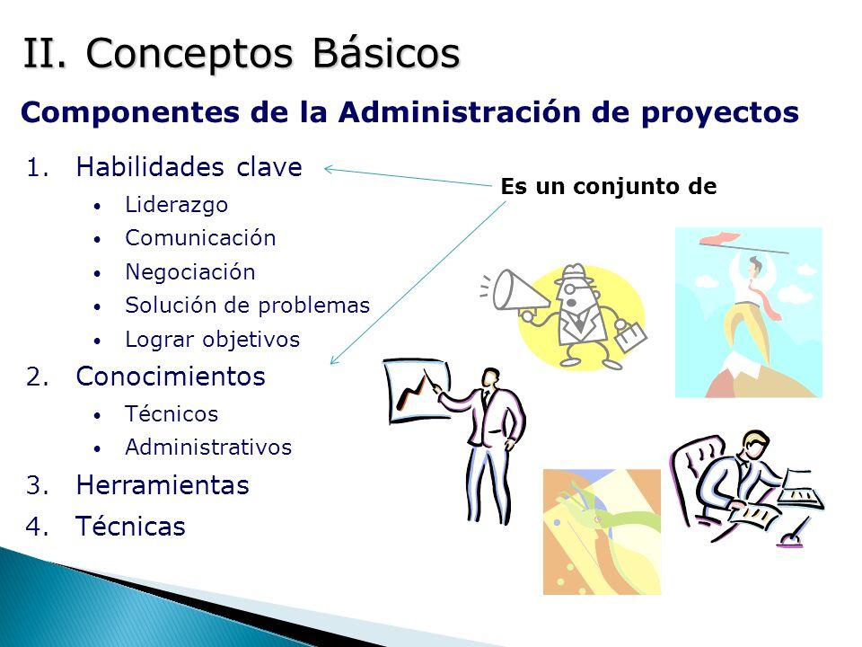 II. Conceptos Básicos Componentes de la Administración de proyectos