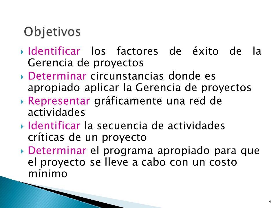 Objetivos Identificar los factores de éxito de la Gerencia de proyectos.