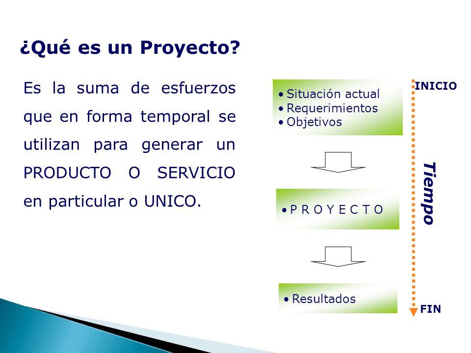 ¿Qué es un Proyecto Es la suma de esfuerzos que en forma temporal se utilizan para generar un PRODUCTO O SERVICIO en particular o UNICO.