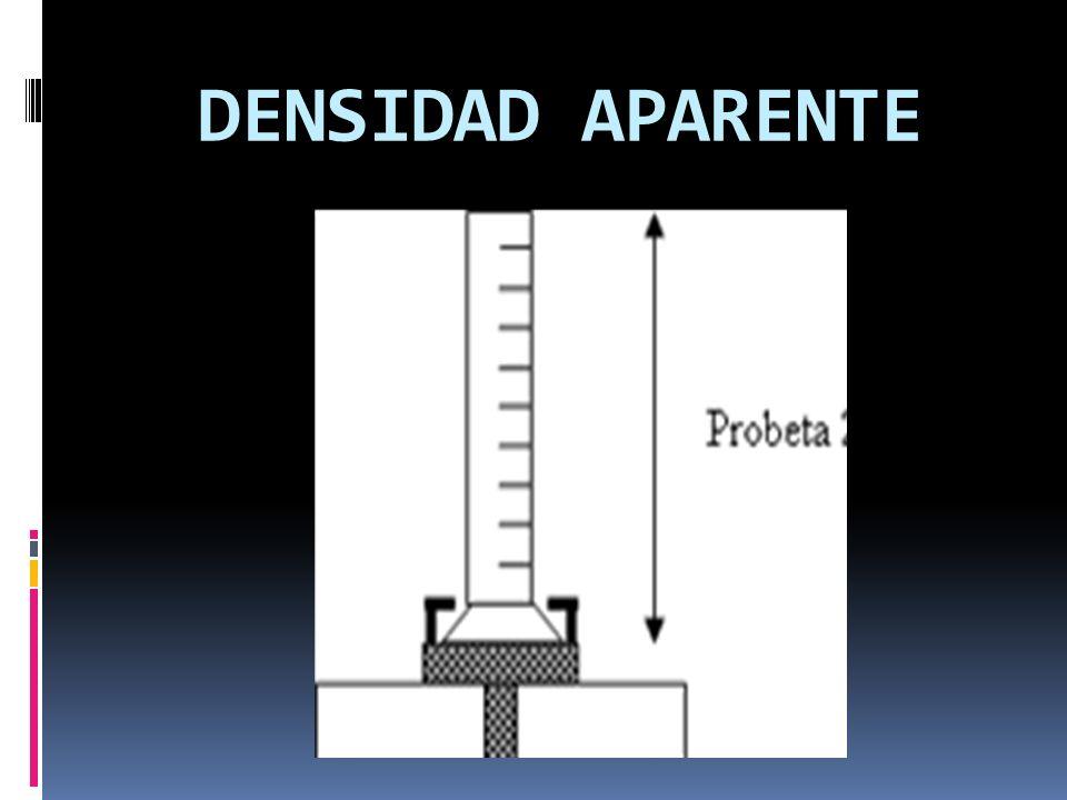 DENSIDAD APARENTE